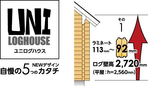ユニログハウス